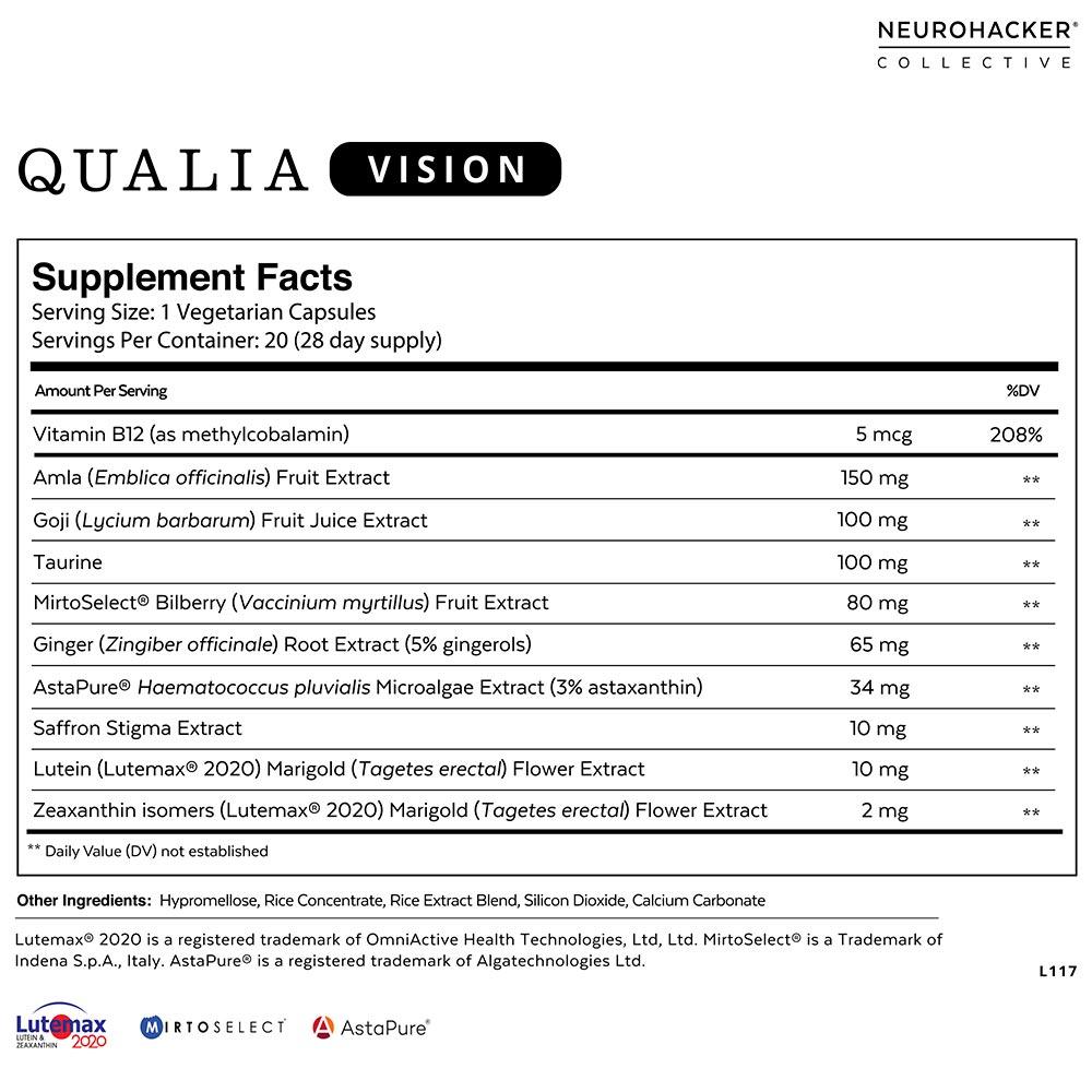 Supplement Facts Label of Qualia Vision